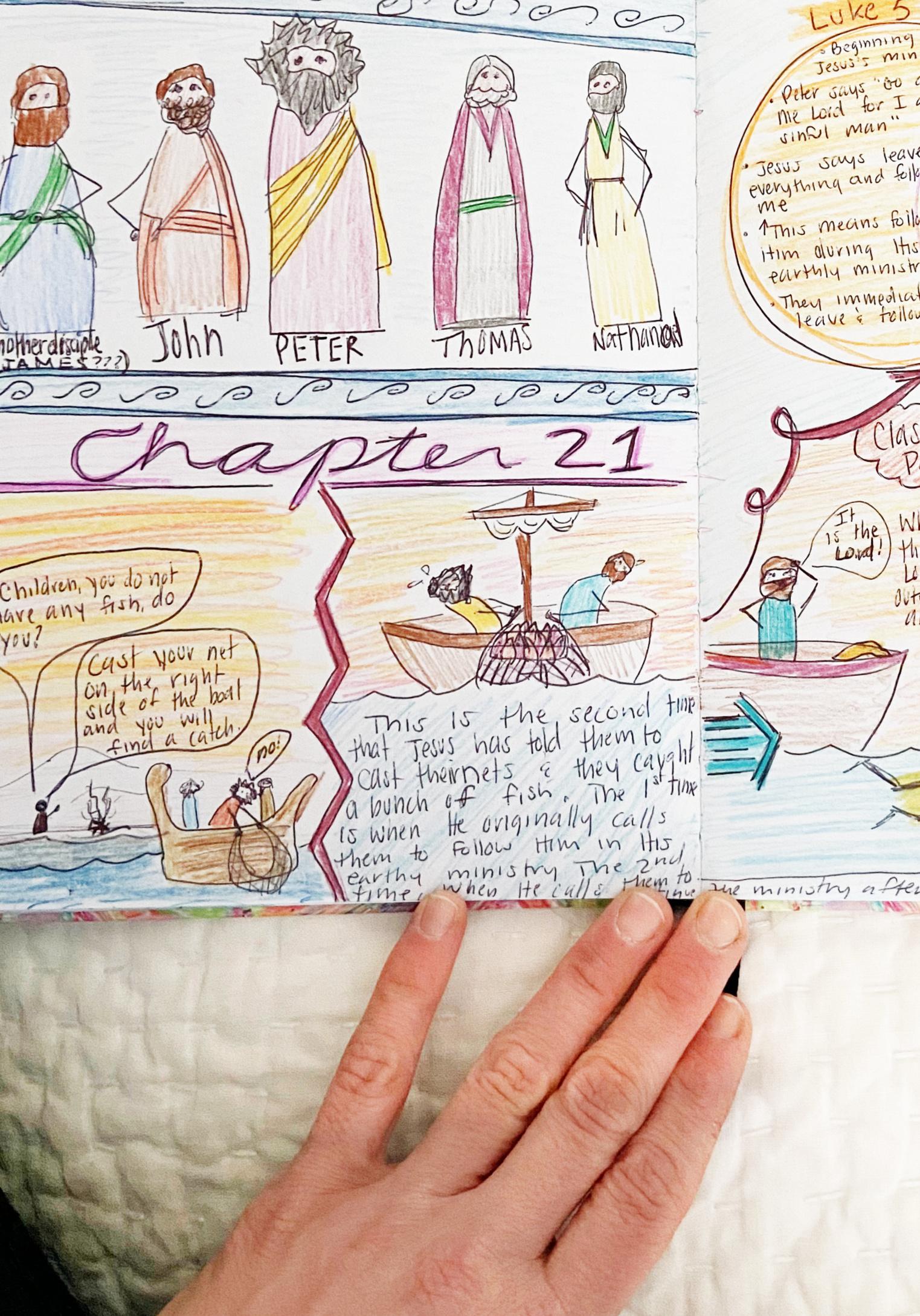 A peek at Jennifer's Bible study notes: Journal and Doodle through John
